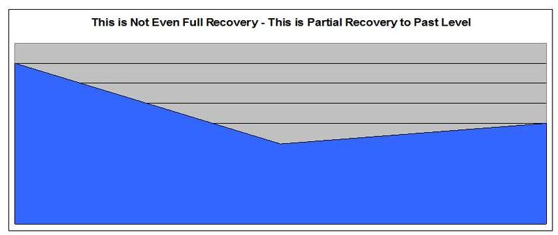 PartialRecovery