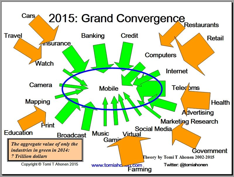Grandconvergence-cannibals-joining